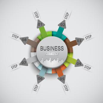 steps to online marketing plan